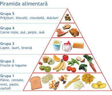 viziune și carbohidrați)